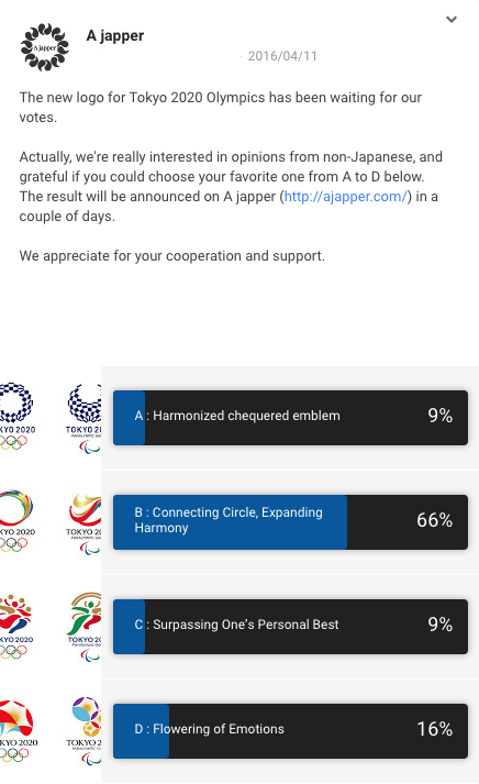 The early voting result for Tokyo 2020 Olympics emblem designs_1
